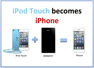 itouch-to-iphone